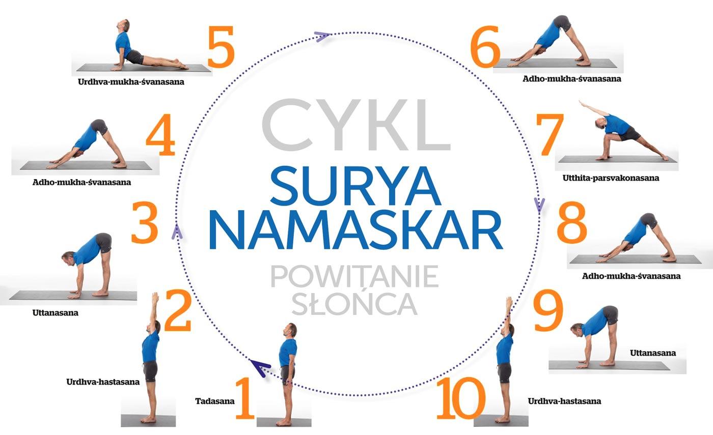 Cykl jogi Surya Namaskar czyli Powitanie Słońca